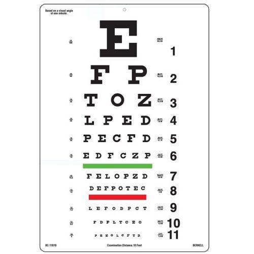 10ft Snellen E Test Chart