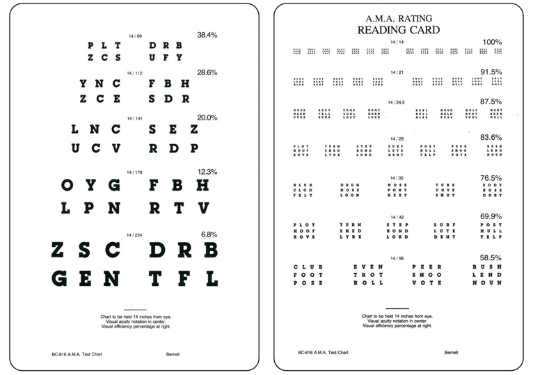 Vision Charts – Ophthalmic Singapore